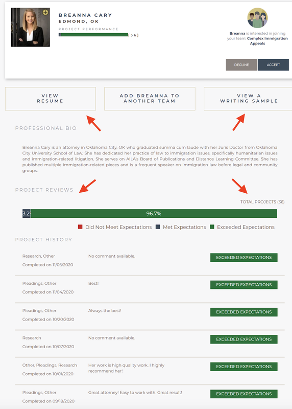 An example of a freelance lawyers profile on LAWCLERK: Resume, writing samples, performance rating, etc.