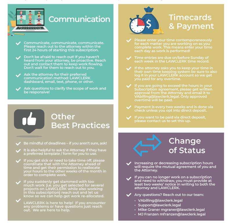 Freelance Lawyer Best Practices Checklist